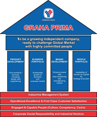 cadre management system